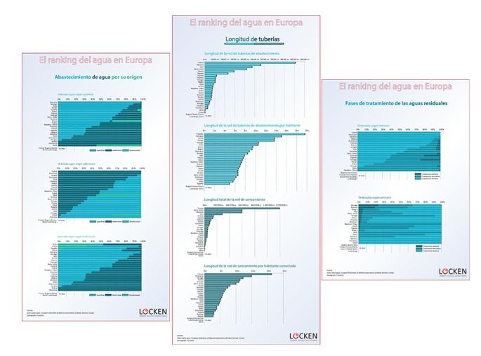 ranking-agua-europa-infografias